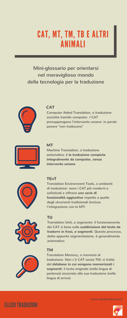 CAT, MT, TM, TB E ALTRI ANIMALI (1)